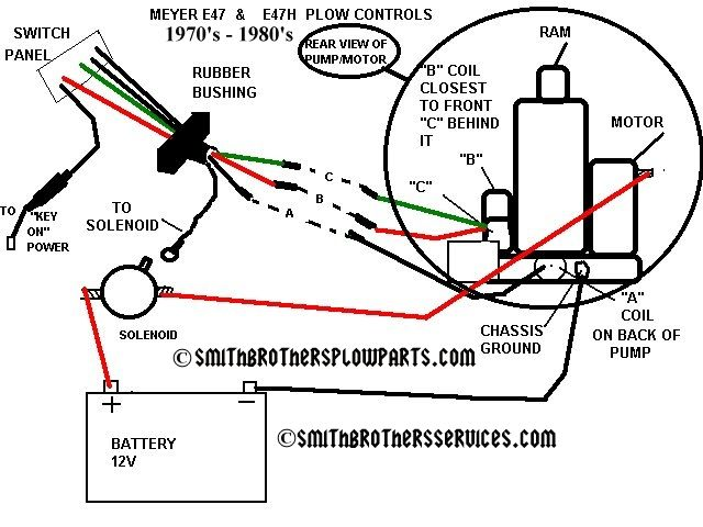 meyer snow plow parts diagram | meyer plow pumps meyer ... plow pump wiring diagram western plow joystick wiring diagram