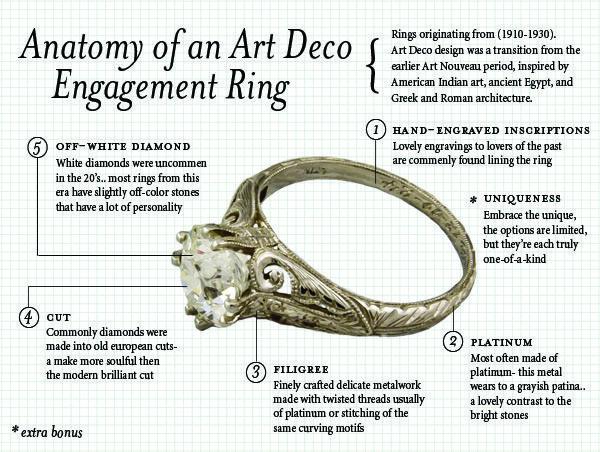 Top 25 Ideas About Jewelry School On Pinterest Vintage