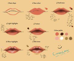 Basic Glossy lips tutorial by *BlueEyedJuniper on deviantART