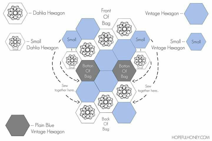100 mejores imágenes en hexagonos en Pinterest | Acolchado hexagonal ...