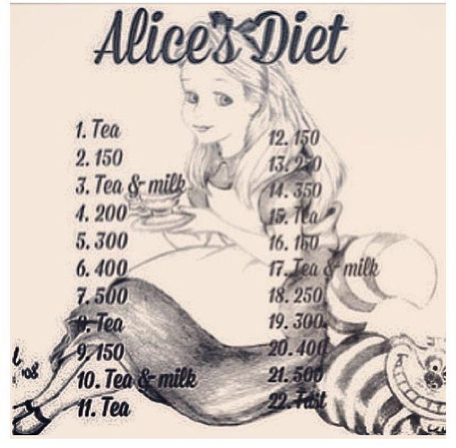 Alice's diet | Diet | Pinterest | Diet