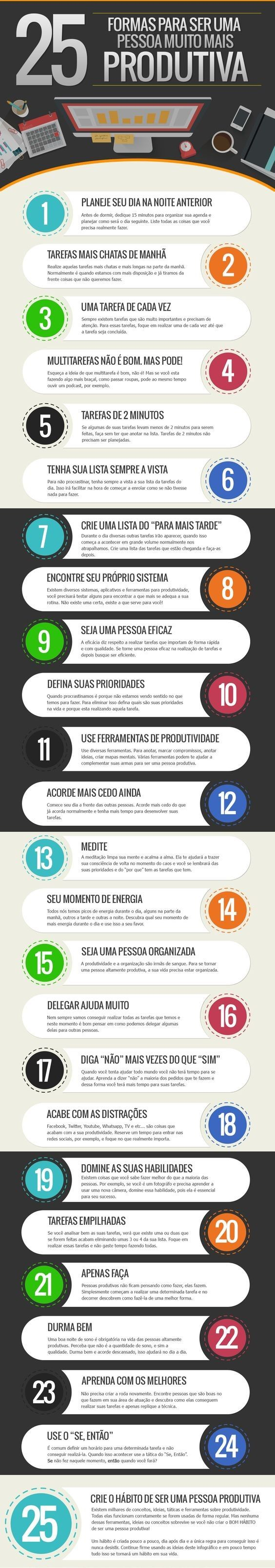 25 Hábitos das pessoas produtivas | Nathan Oliveira | LinkedIn