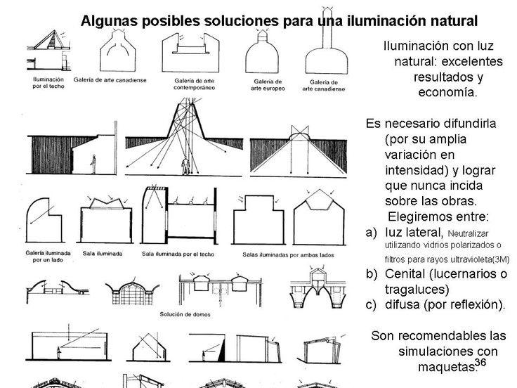 Resultado De Imagen Para Tipos De Iluminacion Para Arquitectura Instalacion Electrica Luz Arquitectura Iluminacion Natural