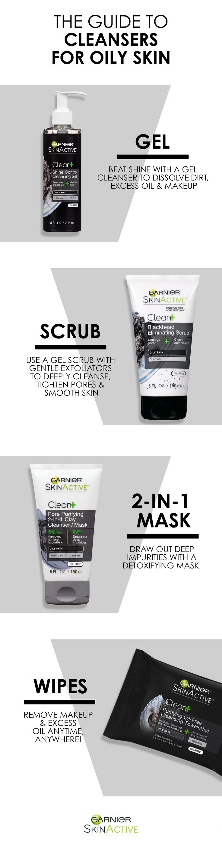The ultimate guide to cleansers for oily skin. Garnier SkinActive has tons of cleansers for every skin type, but these are some of the best ones to beat shine, and tighten pores in every format. 1. Gel wash to mattify skin 2. exfoliating scrub with salicylic acid to deeply cleanse and shrink pores. 3. Duo charcoal clay mask to draw out oil and detoxify. 4. Charcoal-infused wipes to remove makeup and banish oil on the go!  Check them all out at GarnierUSA.com