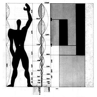 """le corbusier(1887-1965)   : architetto, pittore,scultore, elabora importanti studi di urbanistica e progetta nuovi tipi di abitazione secondo criteri oggi largamente in uso. A lui si deve il convetto della casa isolata dal terreno ed elevata da lunghe finestre """"a nastro"""" chiusa in alto da tetti giardino."""