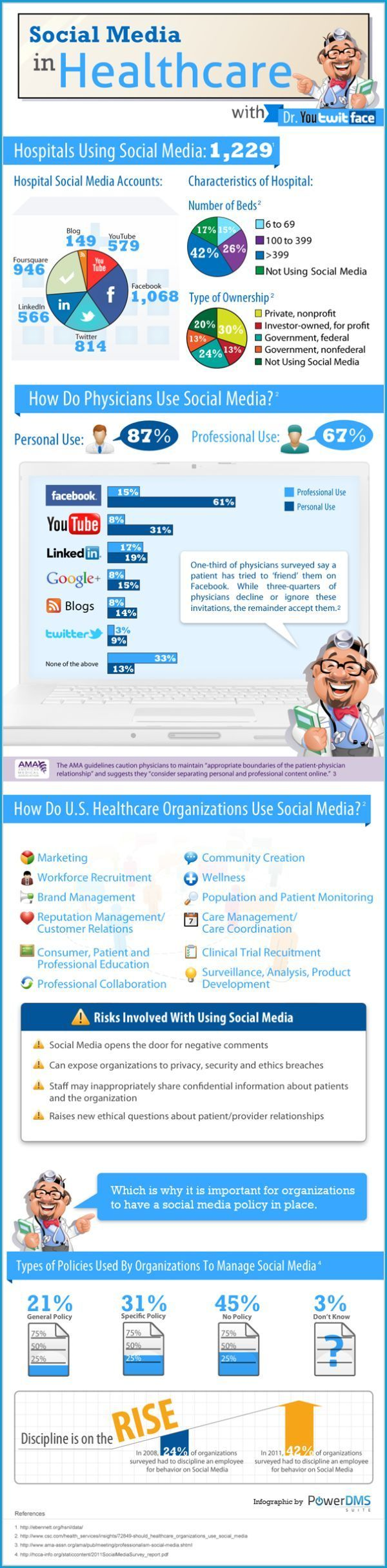 Great stats about healthcare social media