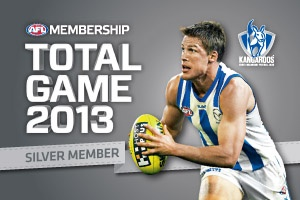 North Melbourne Club Support Membership Card