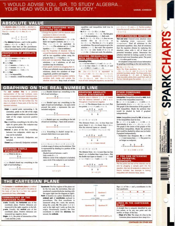 a level maths study guide