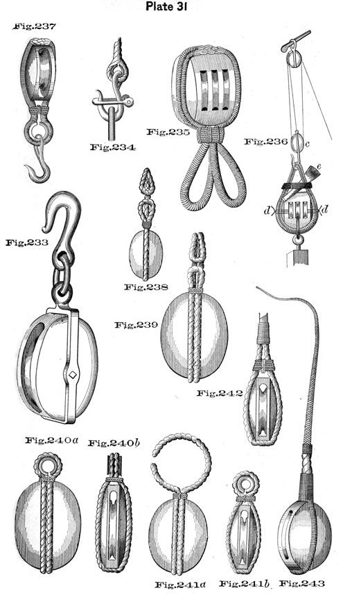sail boat parts drawings - Google Search