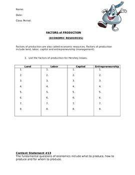 factors of production hershey 39 s kisses group worksheet 6th grade social studies physical. Black Bedroom Furniture Sets. Home Design Ideas