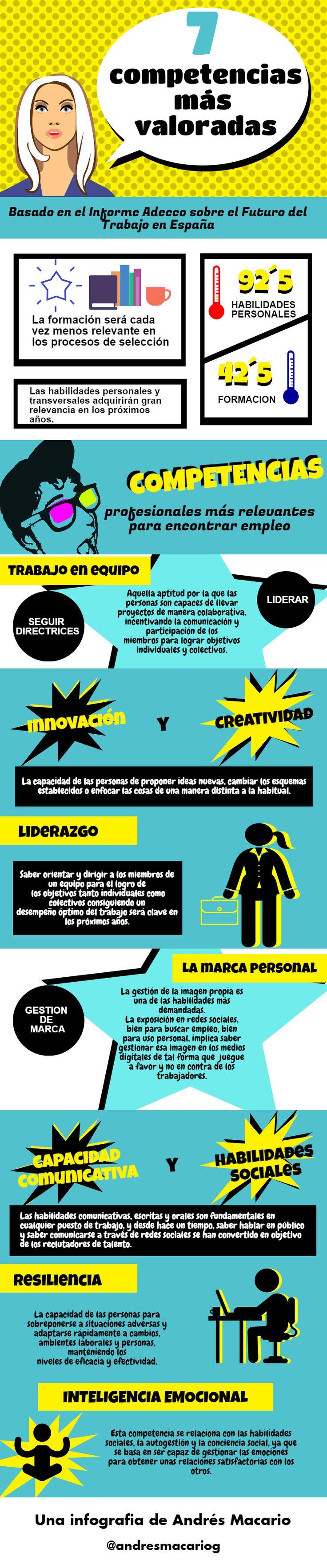 Las 7 competencias más valoradas para encontrar empleo #RRHH Infografia Andres Macario