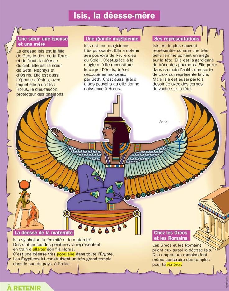 Fiche exposés : Isis, la déesse-mère                                                                                                                                                                                 Plus