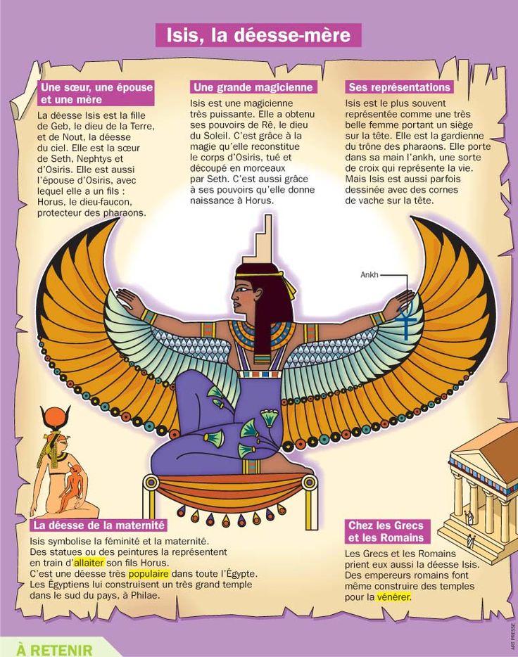 Fiche exposés : Isis, la déesse-mère