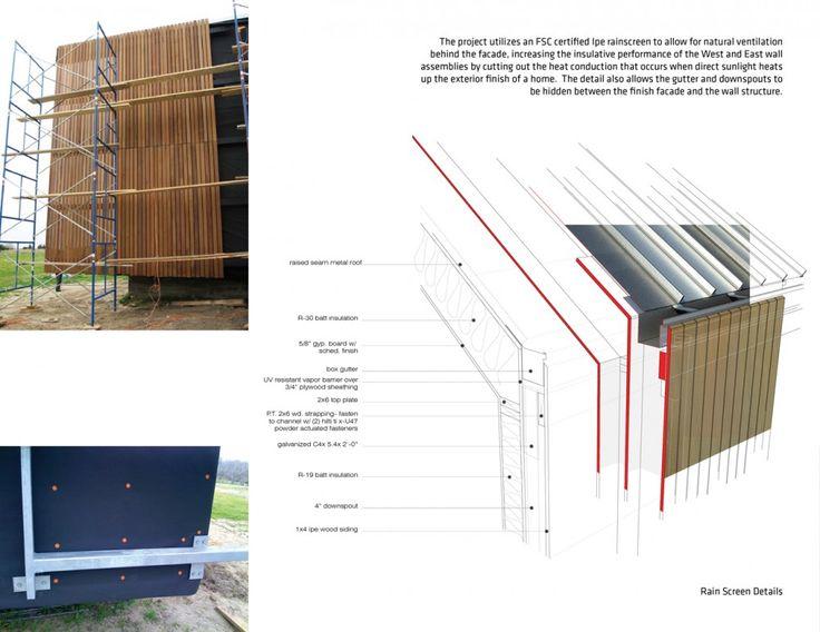 Timber cladding, hidden gutter: Barndominium / LoJo