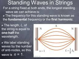 Image result for standing wave mass http://physics.mercer.edu/labs/manuals/manualEMlab/StandingWaves.pdf standing waves planet scale weight of a photon hertz mass mass over hertz