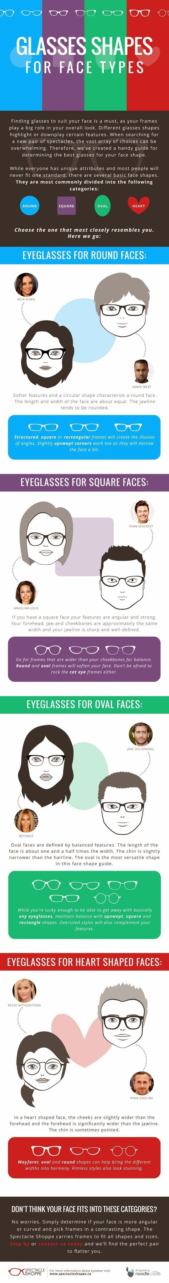 how to choose eyeglasses for face shape