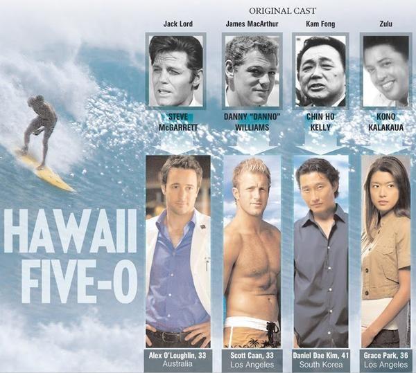 Image Detail for - SLIDESHOW: Hawaii Five O