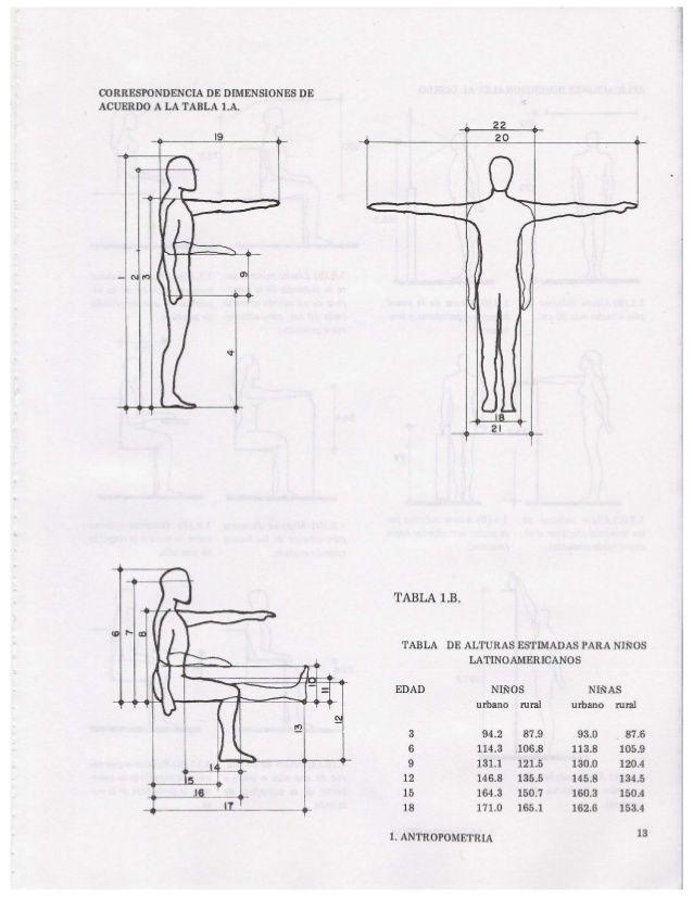 43 mejores im genes de arq ergonom a dimensiones en for Libro medidas arquitectura