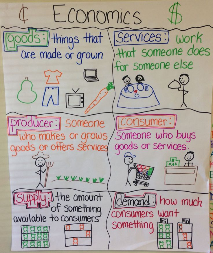 Online writing services help for elementary students