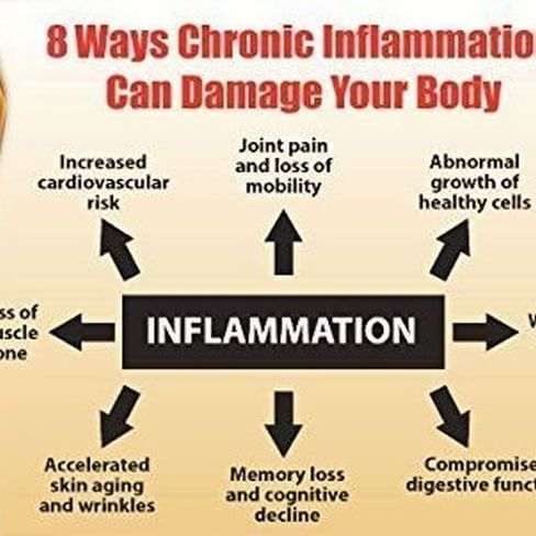 Turmeric is arguably the most powerful herb on the planet at fighting and potentially reversing diseases. Turmeric can be used to tackle all types of inflammation. What are your experiences with Turmeric?  Like & comment today!  #UltaLife #Turmeric #HealthSupplements #Inflammation #Digestion #UltaLife #Turmeric #Inflammation #Digestion #HealthTips