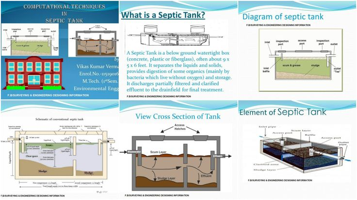 Enchanting Septic Tank Wiring Schematic Composition - Wiring Ideas on home wiring diagram, septic tank pump diagram, septic tank installation diagram, septic tank layout diagram, deck wiring diagram, power wiring diagram, concrete septic tank diagram, septic tank install diagram, septic tank parts diagram, round septic tank diagram, septic tank distribution box diagram, septic tank piping diagram, building wiring diagram, septic tank baffle diagram, well wiring diagram, septic tank drain field diagram, septic tank construction diagram, kib monitor panel wiring diagram, restaurant wiring diagram, typical septic tank diagram,