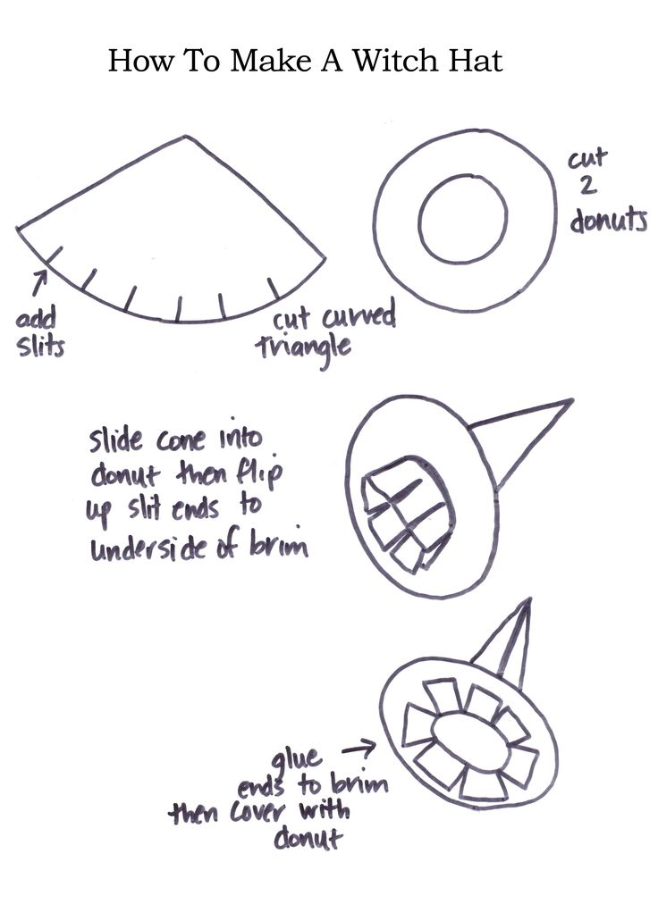 Witch_Hat_How_To witch craft inspiration