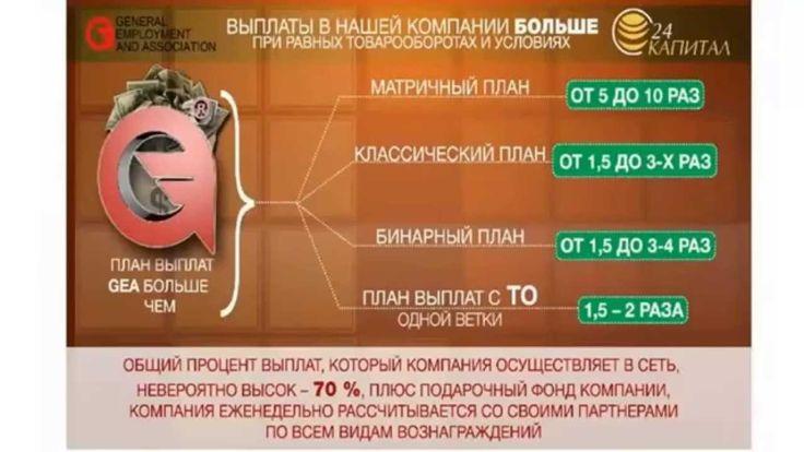 Как при одинаковых условиях, получать разные вознаграждения Маркетинговая система Капитал24  http://M140905002.kapital24.biz
