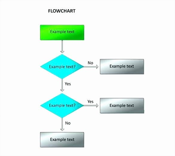 Yes No Flow Chart Template New Patient Flow Chart Template Template Patient Flow Chart In 2020 Flow Chart Template Flow Chart Employee Handbook Template