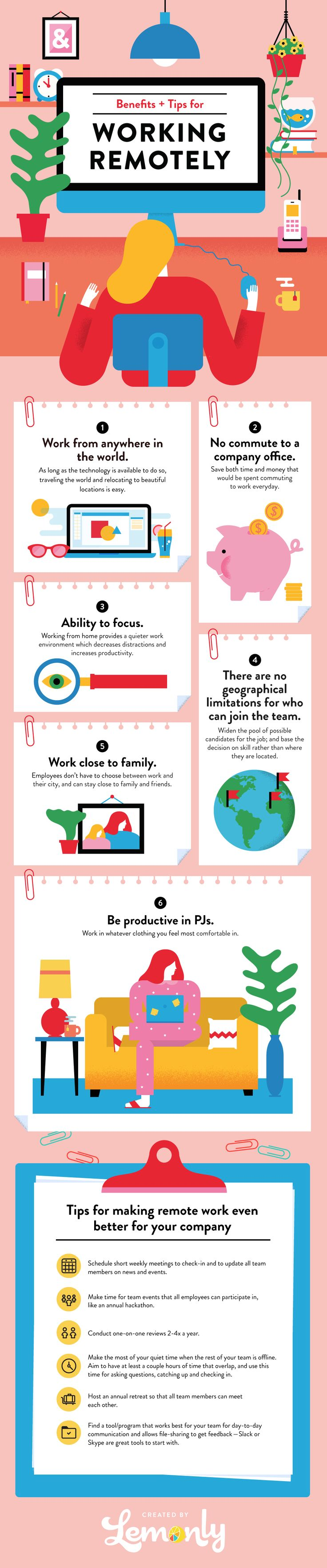How to Work from Home Tips Infographic | Lemonly Infographic Design #MobileWalletMarketing