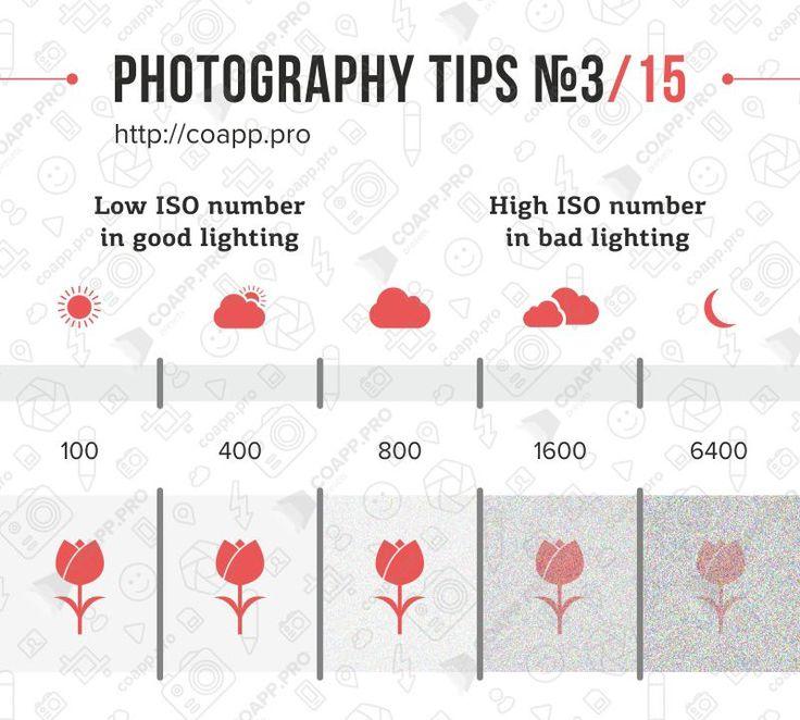 Photography Tips ISO Settings No. 3 / 15