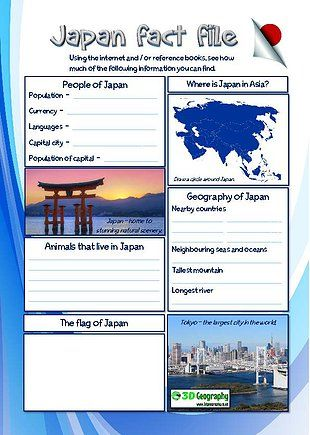 Japan Fact File Worksheet. Students use CultureGrams to fill it out. #CultureGrams