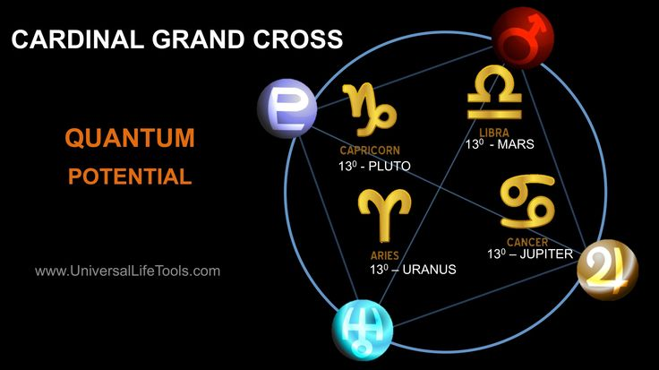 grand cross planets - photo #3