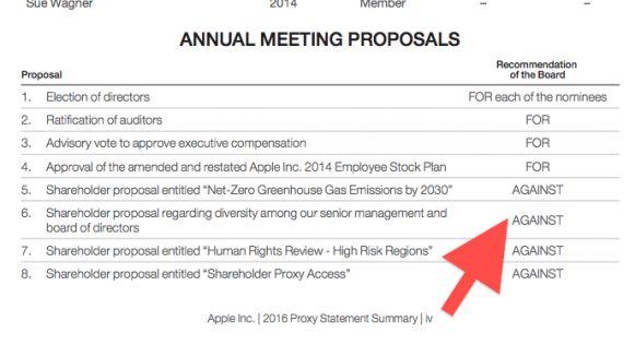 Apple Board Verwerpt Voorstel Voor Meer Diversiteit In Board En