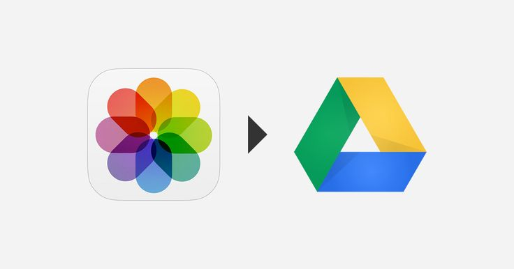 Upload new iOS Photos to Google Drive