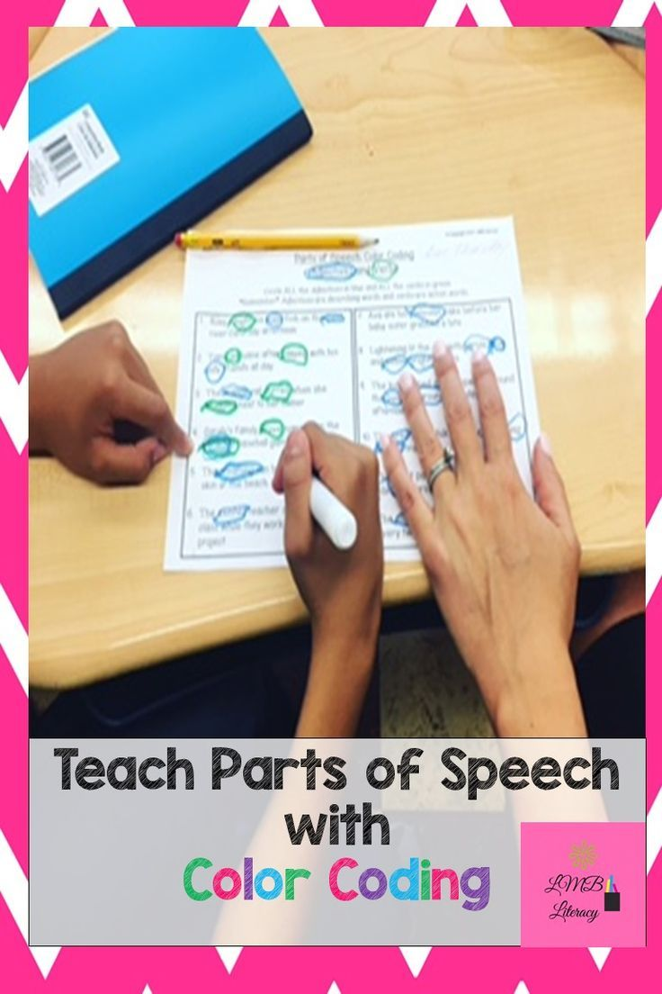 Parts of Speech Activities using color coding and cut & paste.