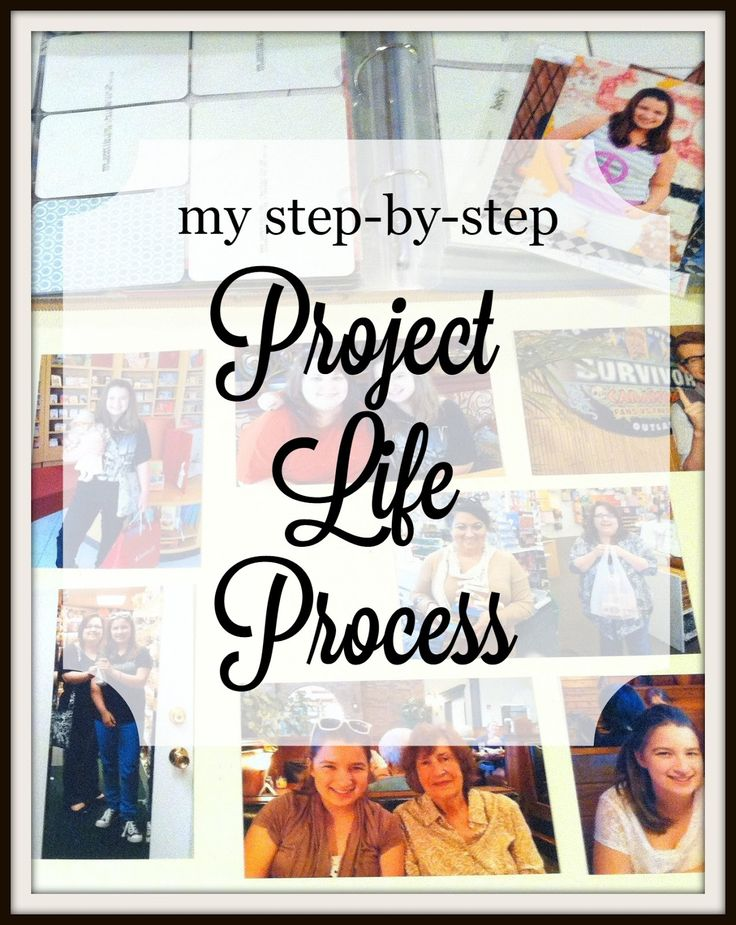my happy life: my Project Life process