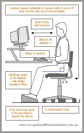 Setting up your/their office workplace #ergonomics