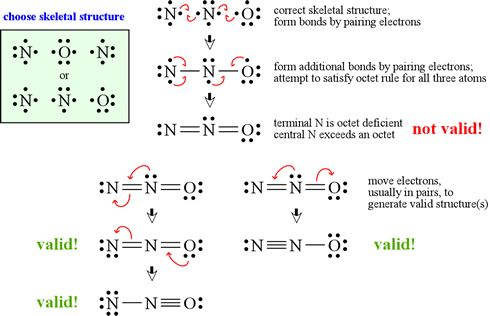 Drawing a Lewis structure for dinitrogen monoxide (Nitrous ...