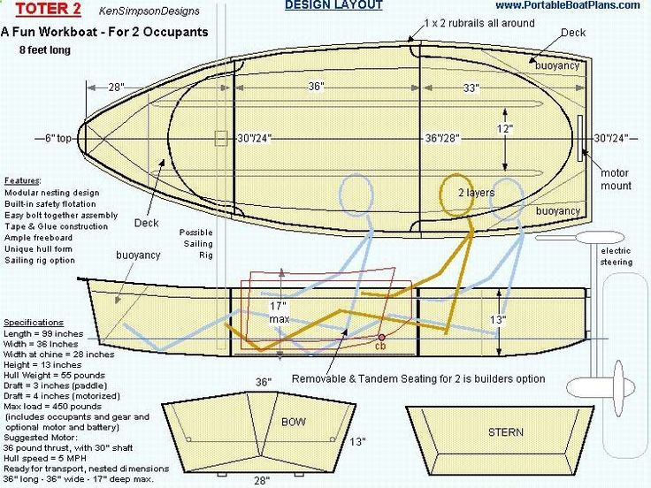 25 unique plywood boat plans ideas on pinterest boat for Plywood fishing boat plans