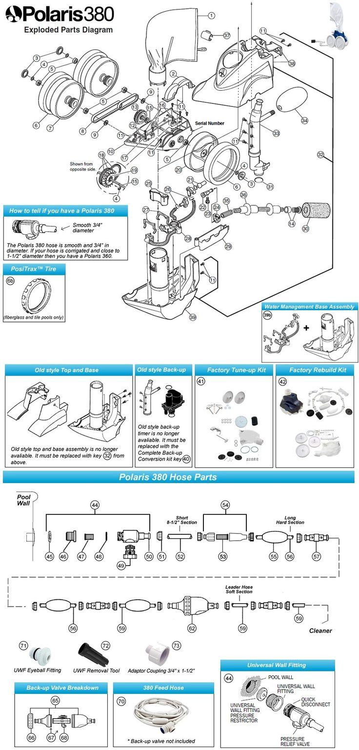 85 best polaris 380 pool cleaner parts images on pinterest clickable diagram polaris 380 pool cleaner parts pooptronica