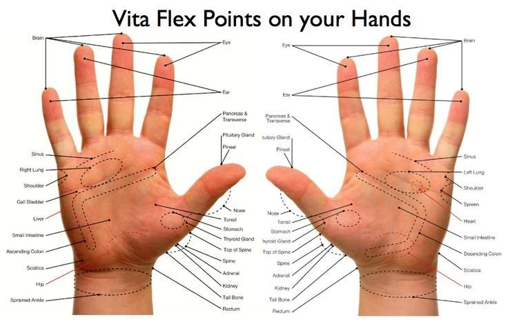 Where to apply essential oils - Vita-Flex Points on your hands for Young Living Essential Oils