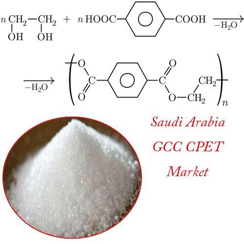 #SaudiArabia GCC Crystalline Polyethylene Terephthalate (CPET) Market