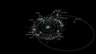 Astronomie. Une nouvelle planète naine découverte dans notre système solaire | Courrier international