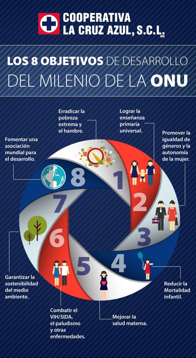 Infografía-Cruz-Azul-Los-8-objetivos-de-Desarrollo-del-Milenio-de-la-ONU