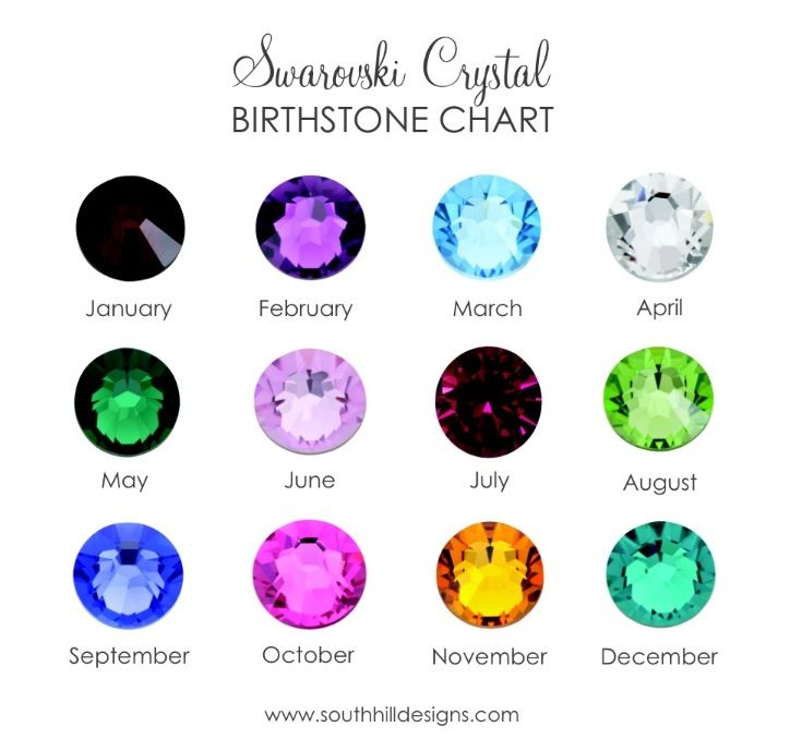 Swavorski Crystal Birthstone Chart Www Southhilldesigns Janddbartels About South Hill Designs Lockets And Charms