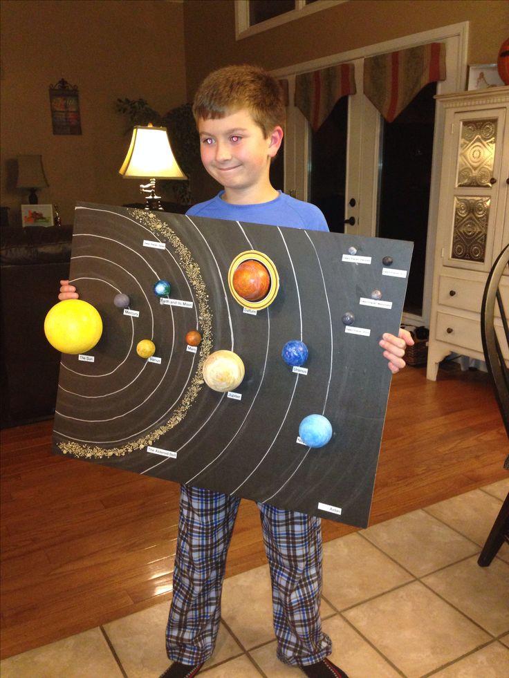 Aidan with solar system project espace space système solaire planète