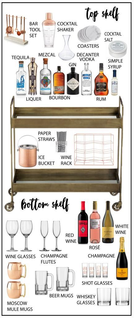 what you need for a fully stocked bar cart | bar cart styling | bar cart ideas