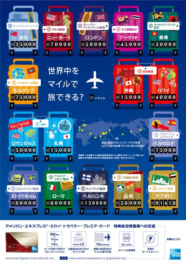 アメリカン・エキスプレス・スカイ・トラベラー・プレミア・カードを利用して航空券を買うと、マイルに交換できるポイントが従来より貯まりやすいとい...