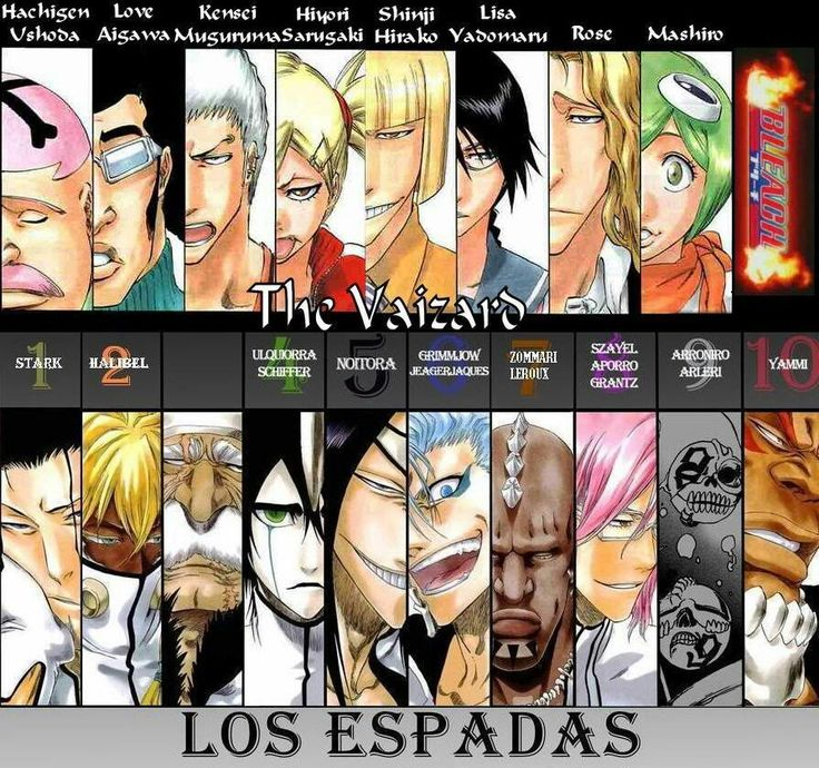 17 Best Images About Bleach On Pinterest