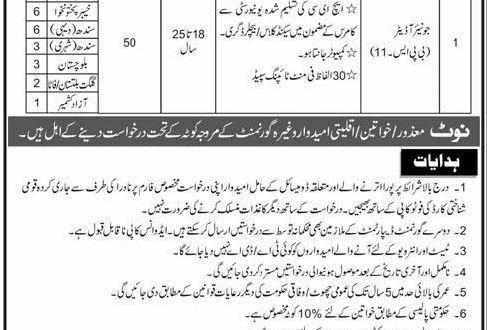 Pakistan Railway jobs February 2016